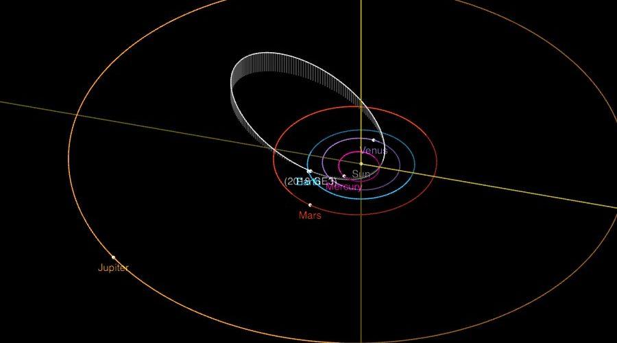 L'asteroide 2018GE3 che ha sfiorato la terra